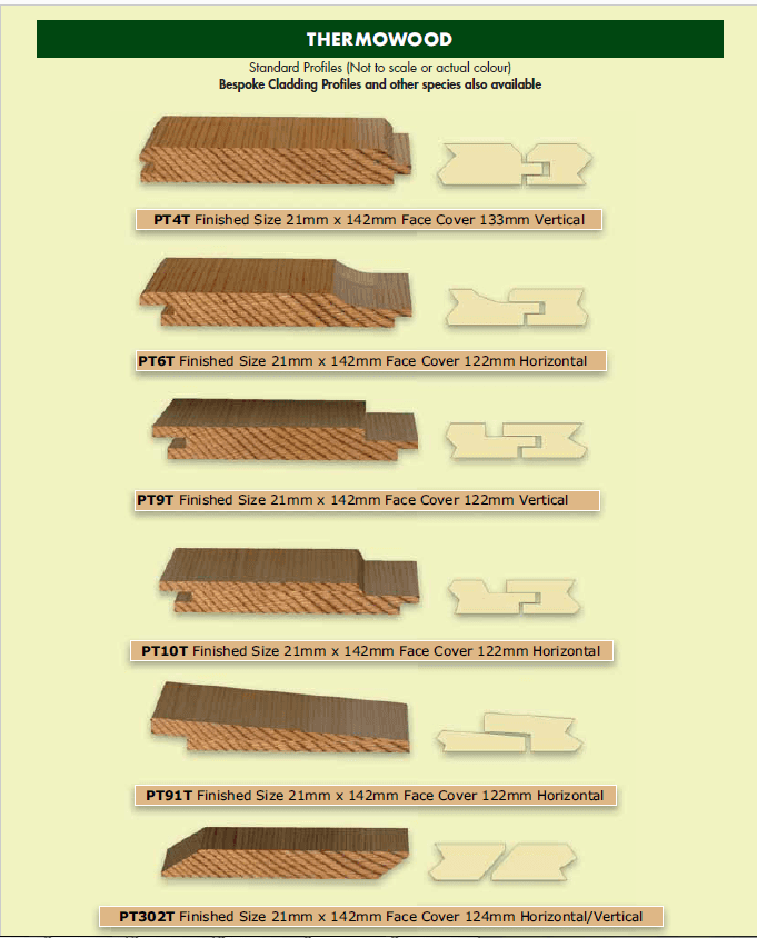 ThermoWood Profiles
